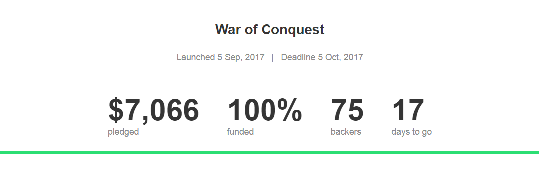 War of Conquest's Kickstarter Reaches Goal